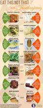 thanksgiving healthy food guide to a healthy thanksgiving eat this not that cultivated