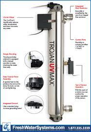 uv light water treatment uv ls water treatment ls and lighting