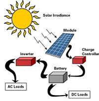 solar u0026 wind energy wiring diagrams www solar wind co uk