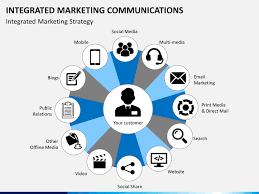 17 marketing and communications plan template marketing