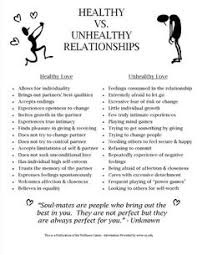 Healthy And Unhealthy Relationships Worksheets Best Vs Friendship Relationships And Therapy