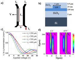 osa design of a high speed multiple reference optical coherence