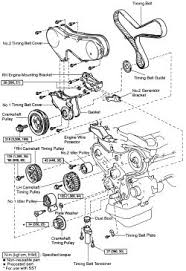 i need the diagram for timing belt timing 2000 toyota sienna v6