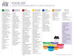 Beast Meal Plan Spreadsheet Amr