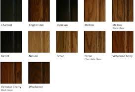 Kitchen Cabinet Finishes For Kitchen Theme Designs Ideas And Decors - Kitchen cabinet finishing