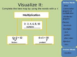 introduction to powerpoint math chapter 5 introduction to using multiplication facts grade 3