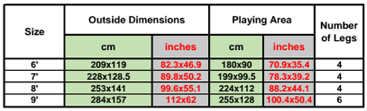 pool table sizes chart pool table sizes generation billiards