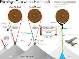 how to pitch a camping hammock tarp