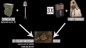 Metal Detector Meme - suggestion military box metal detector dayz