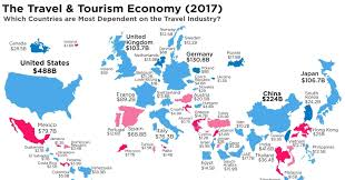 which countries are most dependent on travel industry