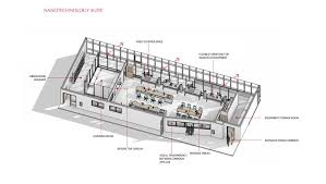 csarch designs center for advanced technology at mohonasen