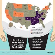 Map Of The States In United States by Poverty Obesity Go Hand In Hand State By State Studies Find