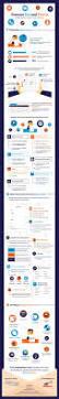 best 25 good resume examples ideas on pinterest good resume