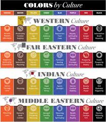 colour meaning colour and cultural design considerations colours materials