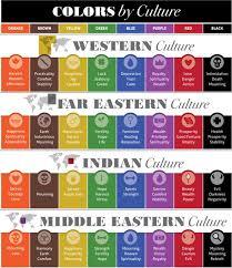 a lot like purple color nostalgia is cultural