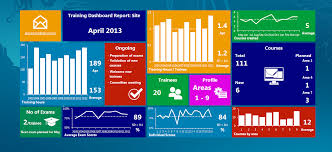 Excel Dashboard Templates Metro Ui Style Excel Dashboard User