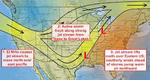 Great Lakes North America Map by What Is A Jet Stream Missouri River Flood Drama Likely Took