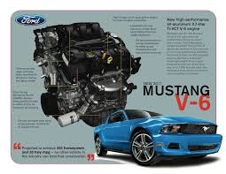 2011 mustang weight grabber blue 2011 ford mustang coupe mustangattitude com photo