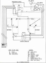 golf cart wiring diagram ez go ez go golf cart wiring diagram