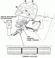 1999 honda civic engine repair guides electronic engine controls programmed fuel