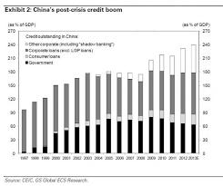 banche cinesi il lato oscuro boom economico della cina e il futuro dello yuan