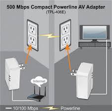 Tpl 308e2k Trendnet Powerline 500 Av Nano Adapter Kit Tpl 406e2k Amazon Ca