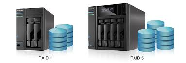 Home Nas by What Is A Nas Asustor Nas