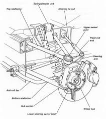 2009 hyundai elantra fuse box diagram wiring diagram simonand