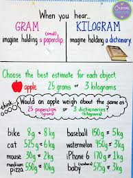crafting connections gram u0026 kilogram anchor chart for anchors