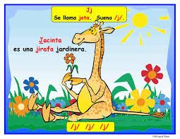 108 best abecedario images on pinterest letters spanish