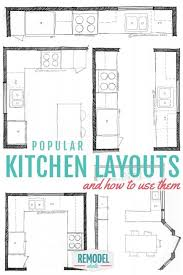 galley kitchen with island floor plans popular kitchen layouts and how to use them kitchens design
