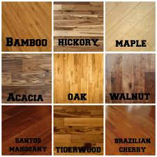 Most Durable Laminate Flooring Popular Wood Flooring Types Intended For 77 Charming Of And Woods