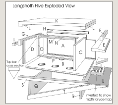 How To Make A Top Bar Beehive Build The Original Langstroth Hive Bee Culture