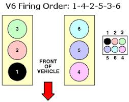 solved sparkplug firing order 1997 ford explorer fixya