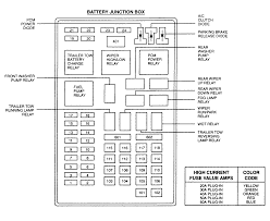fuse panel diagram for 1999 ford expedition autos weblog 1999