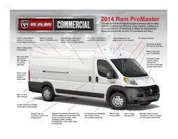 dodge ram promaster canada 2014 ram promaster cargo information and photos zombiedrive