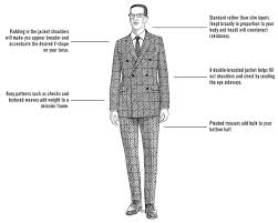 how to pick the right suit for your body shape fashionbeans