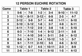 two table progressive tally euchrefun free euchre score cards rotations euchre tournaments