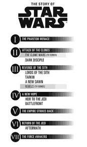 printable star wars novel timeline possible time jump between the force awakens star wars 8 hidden clue