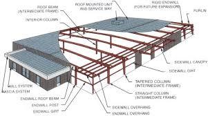 steel deck joists 9 000 tweet deck