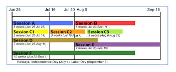 summer sessions 2018 session dates u0026 deadlines subject to change