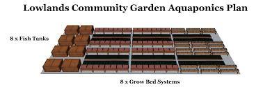 lowlands community garden indiegogo