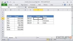 how to count the number of rows in an excel worksheet updated 2017