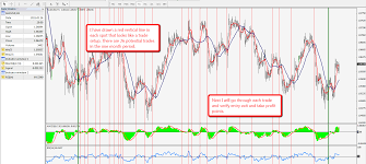 how to conduct a trading strategy back test winners edge trading