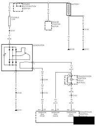 1998 jeep wrangler alternator wiring diagram efcaviation with 28