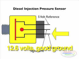 diesel pressure sensor testing youtube