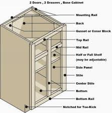 Standard Kitchen Cabinet Sizes Remeslainfo - Standard kitchen cabinet