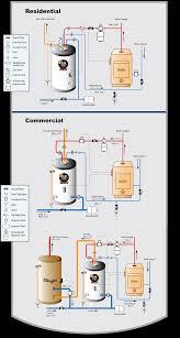Circulation Pump For Water Heater Top Performer Plus Water Heaters Vaughn