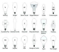 light bulb base sizes ceiling fan light bulb socket size hbm blog