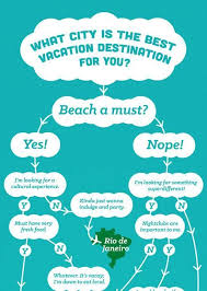 travel quiz images Quiz what 39 s your actual ideal travel destination click here jpg